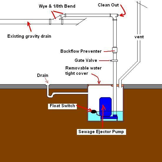 Sewage_ejector_pump (2)